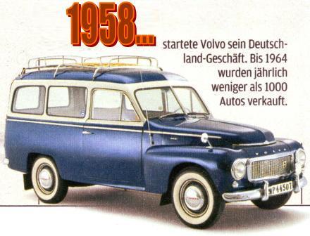 Markteinstieg von Volvo